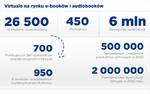 Rok 2012  bardzo dobry dla rynku e-booków. Podsumowanie Virtualo